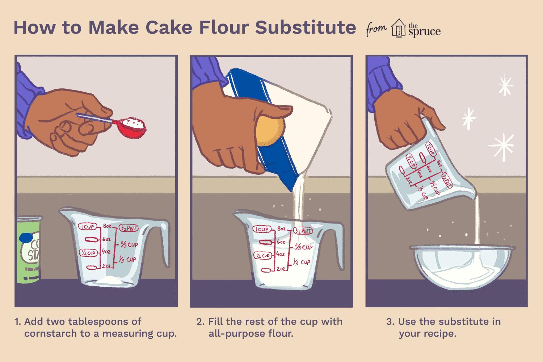 Cake flour sub