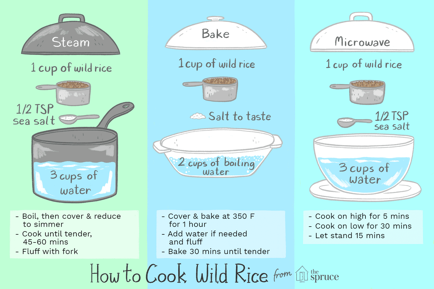 How to cook wild rice illustration