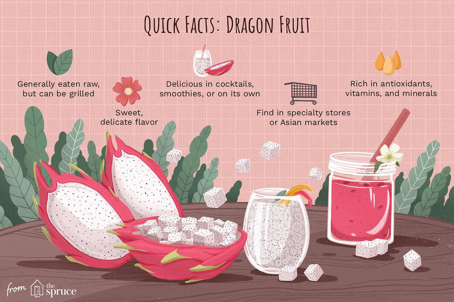 Some facts about dragon fruit
