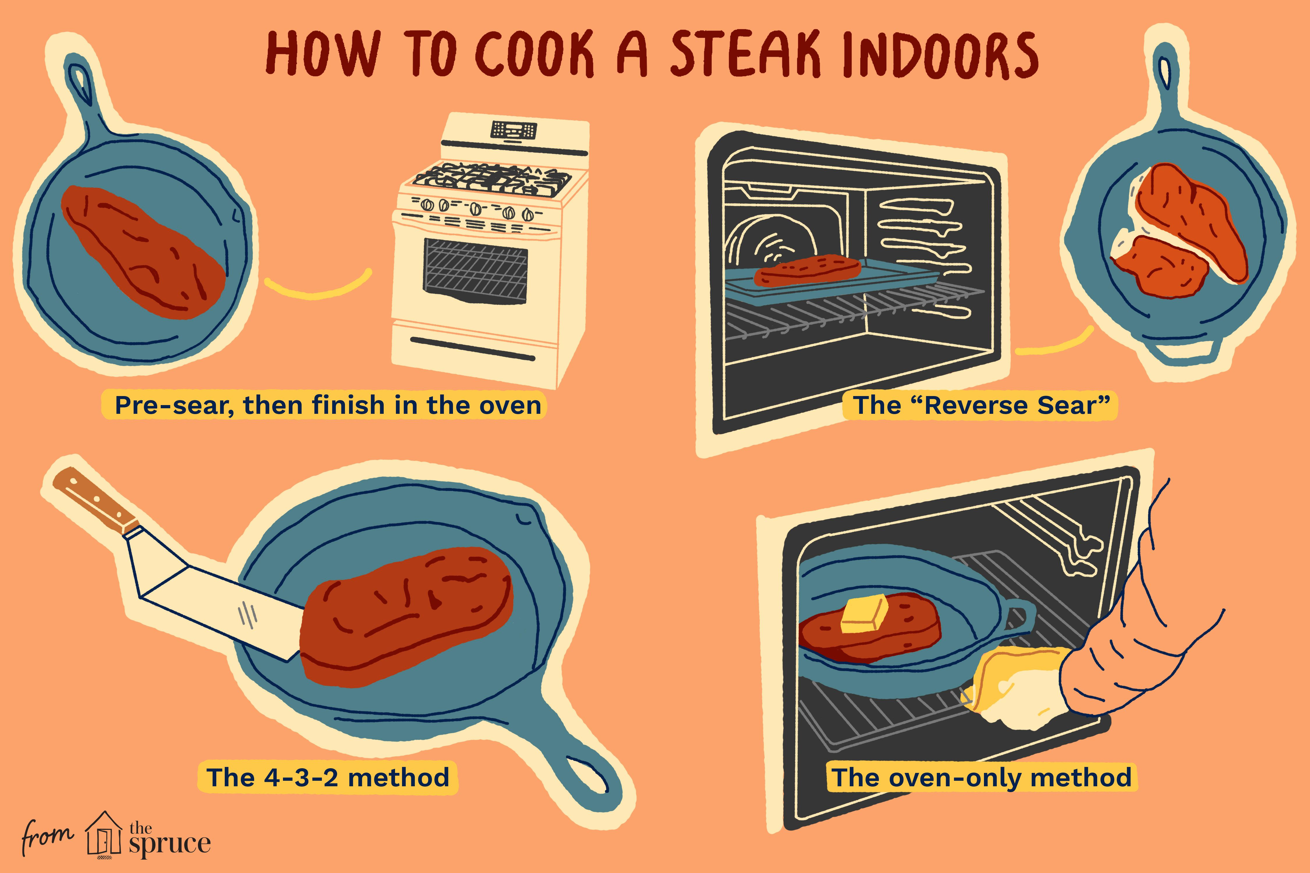 Illustration: How to Cook a Steak Indoors