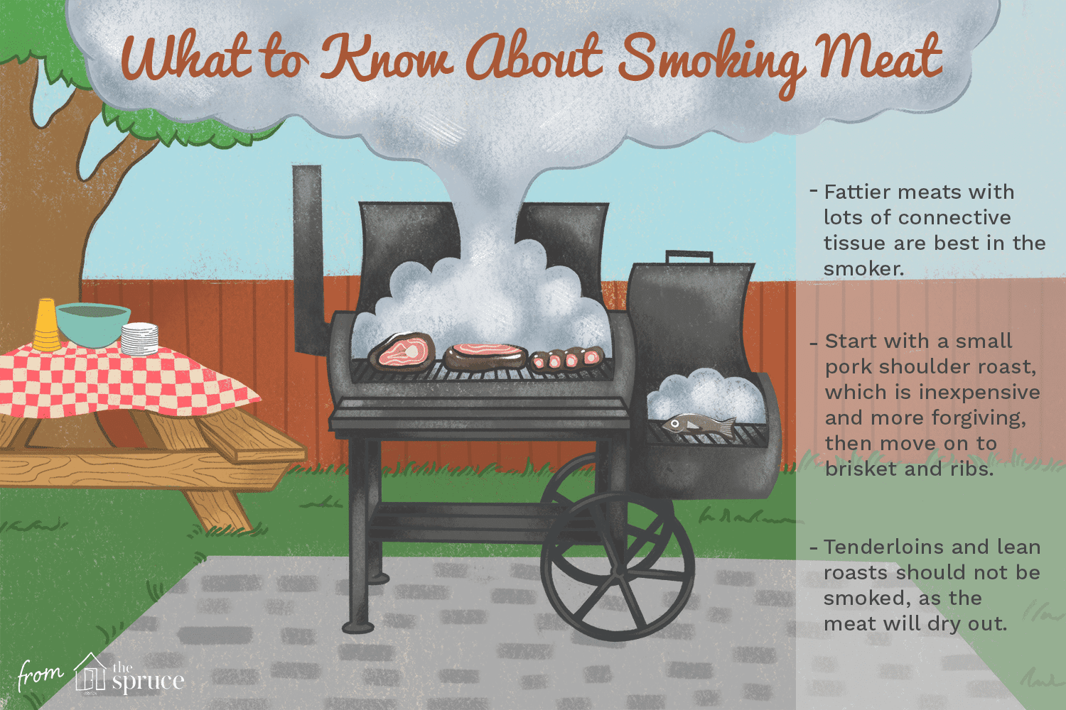 Best meats for the smoker