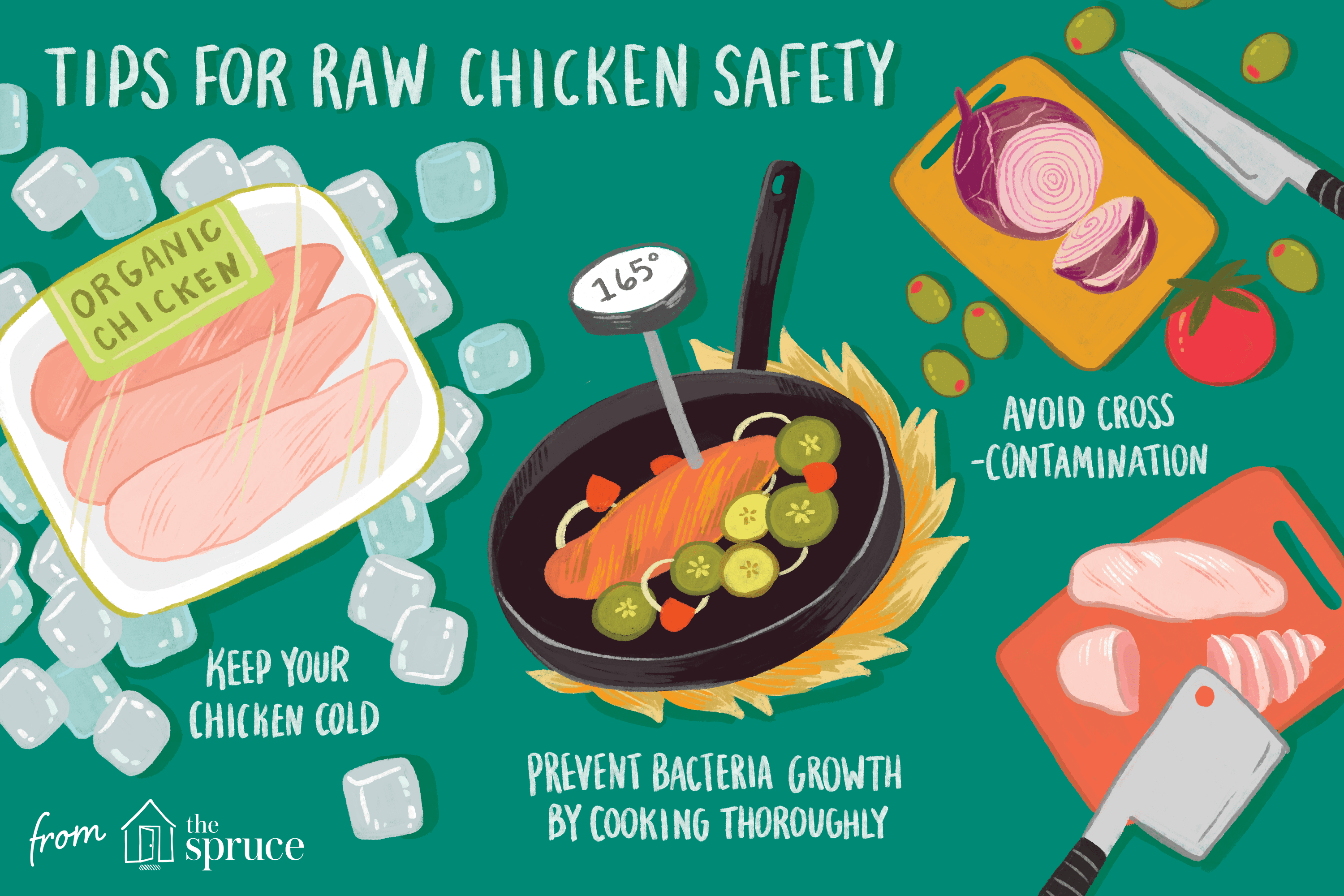 illustration with tips on how to safely handle raw chicken