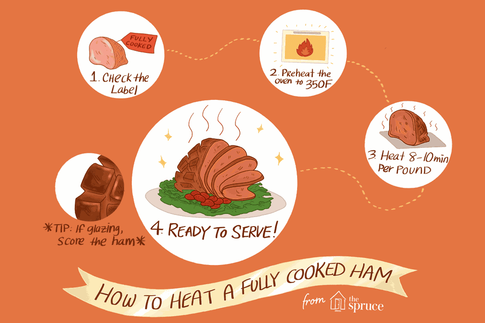 Illustrated chart indicated how to heat a fully cooked ham