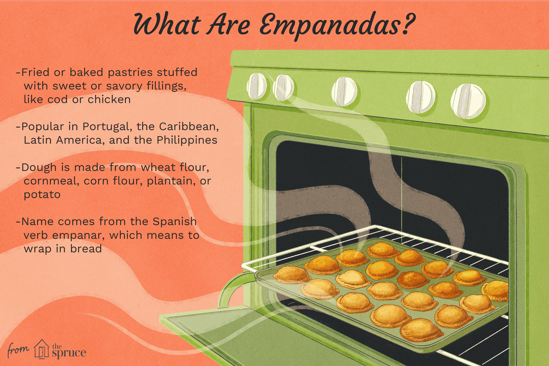 illustration that explains what are empanadas