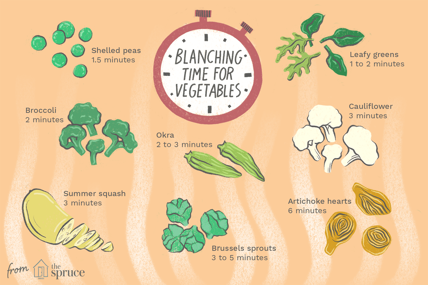 how to blanch vegetables for freezing