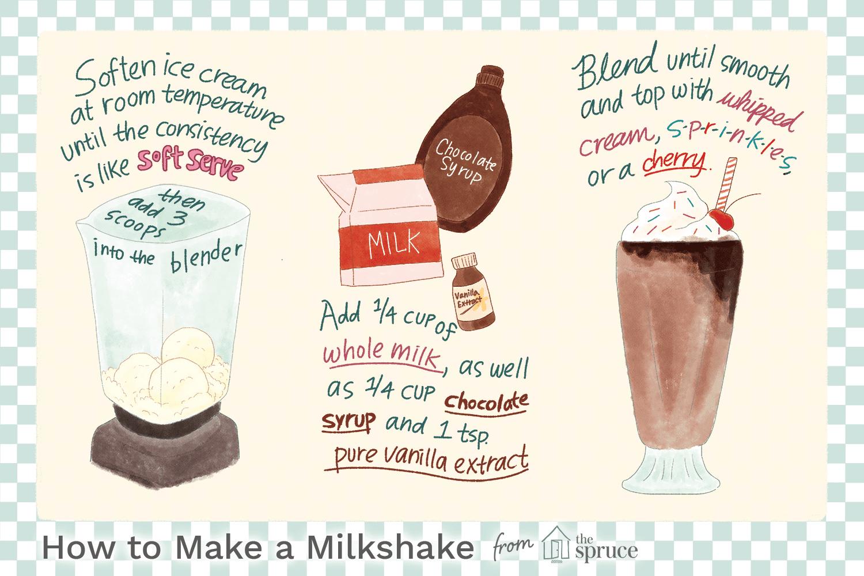 How to Make an Ice Cream Milkshake (Any Flavor)