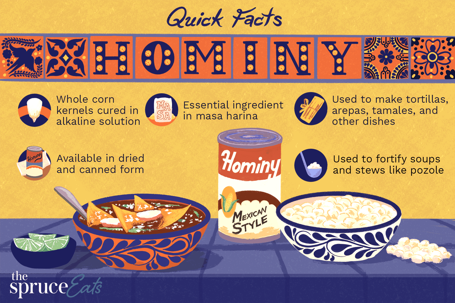 what is hominy