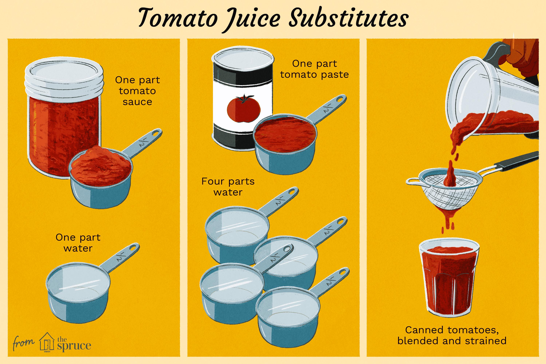 Tomato Juice Subs