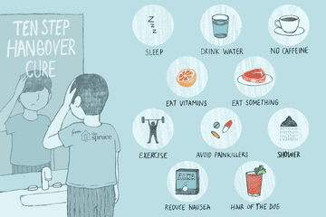 Illustration of man looking into mirror, with suggested hangover cures illustrated