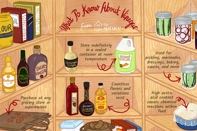 what is vinegar