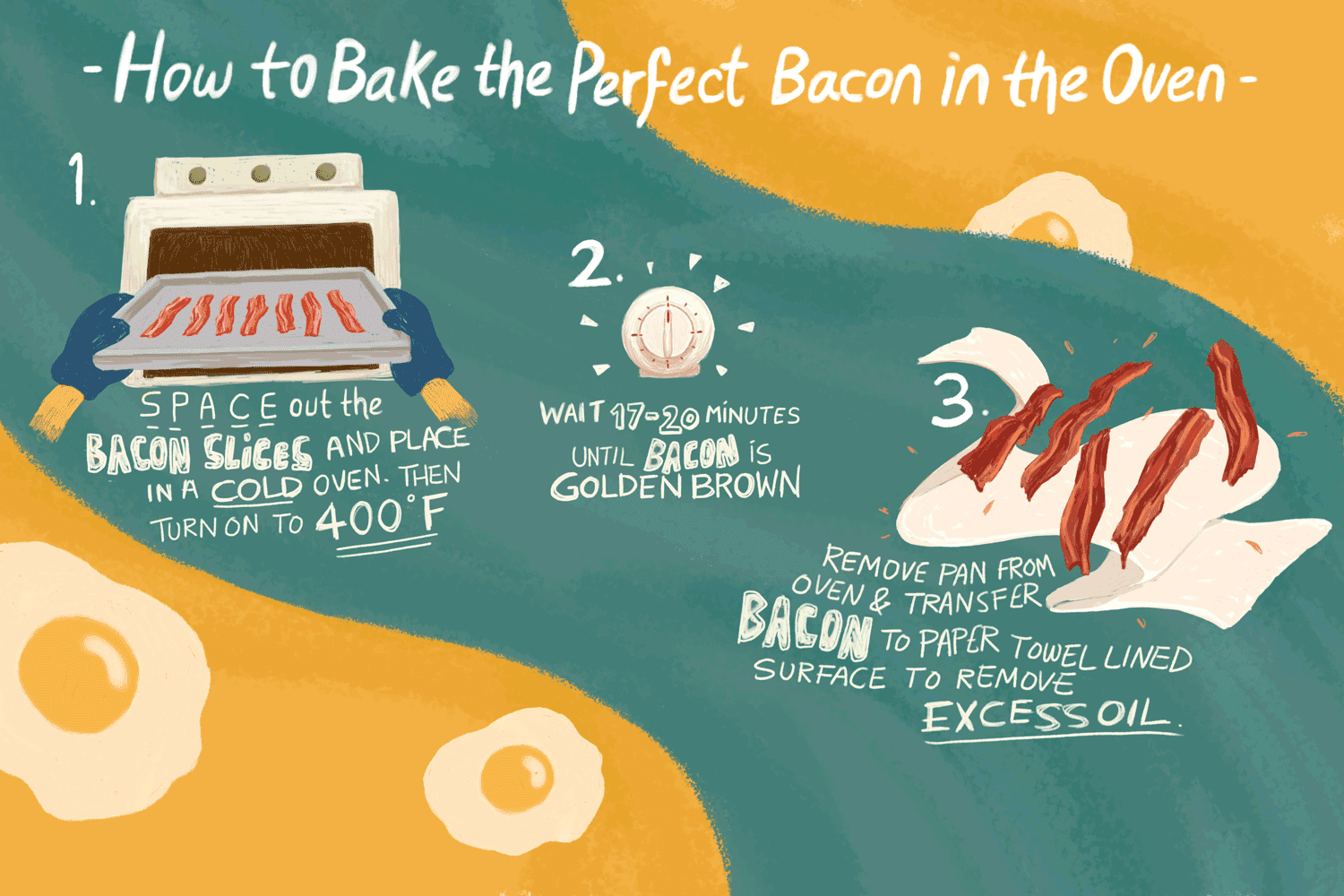 how to bake perfect bacon illustration