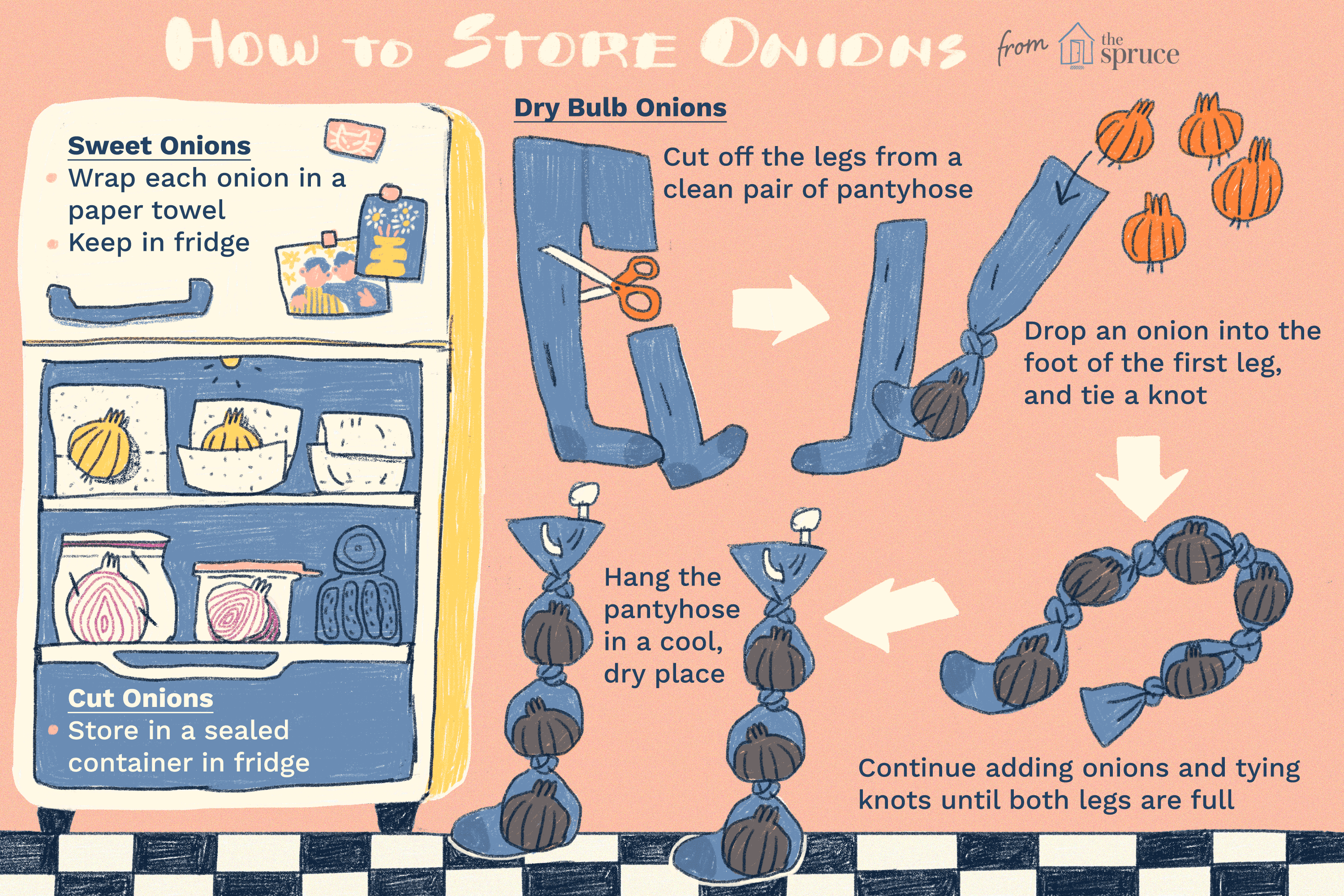 The Best Way To Store Onions