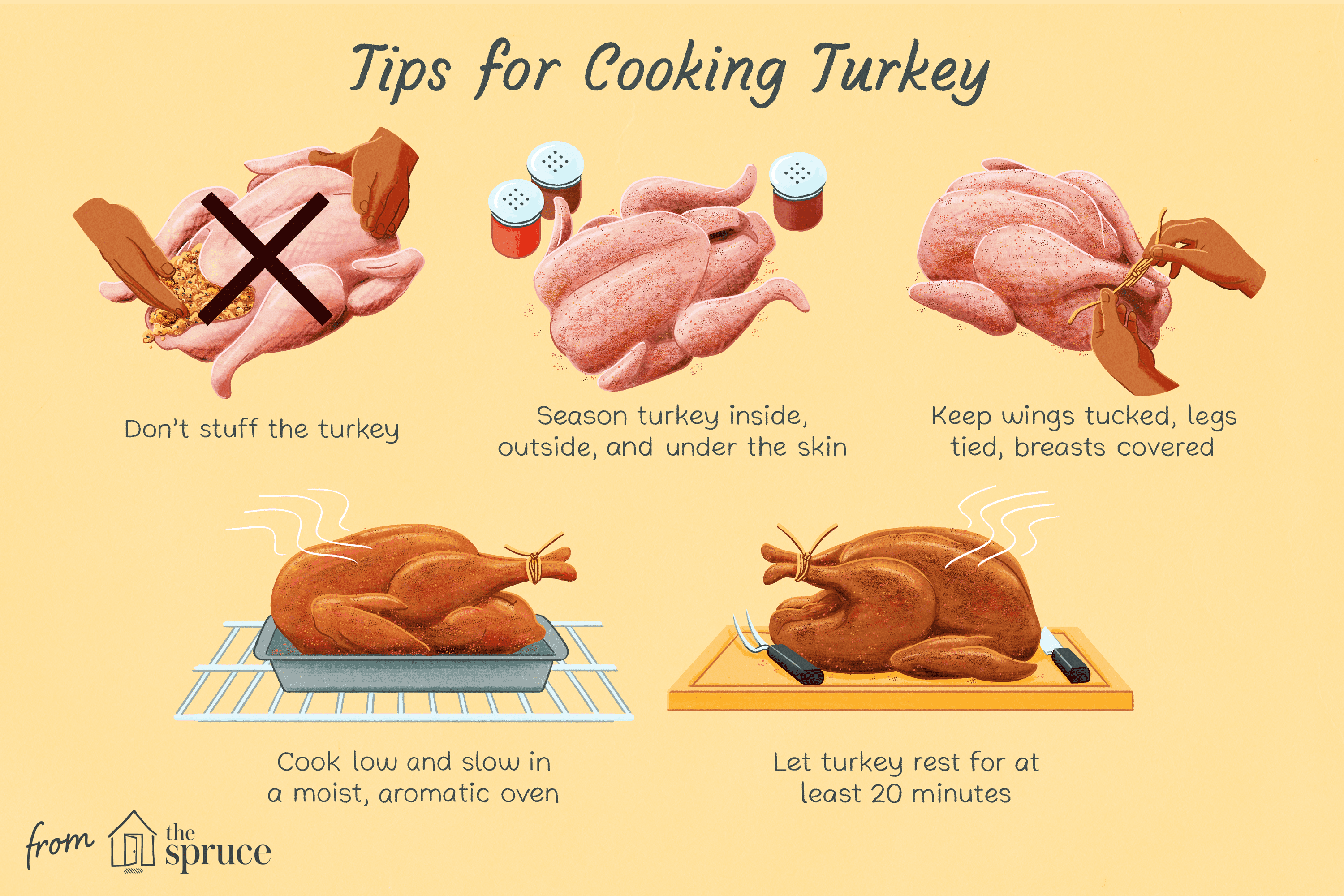 tips for cooking turkey