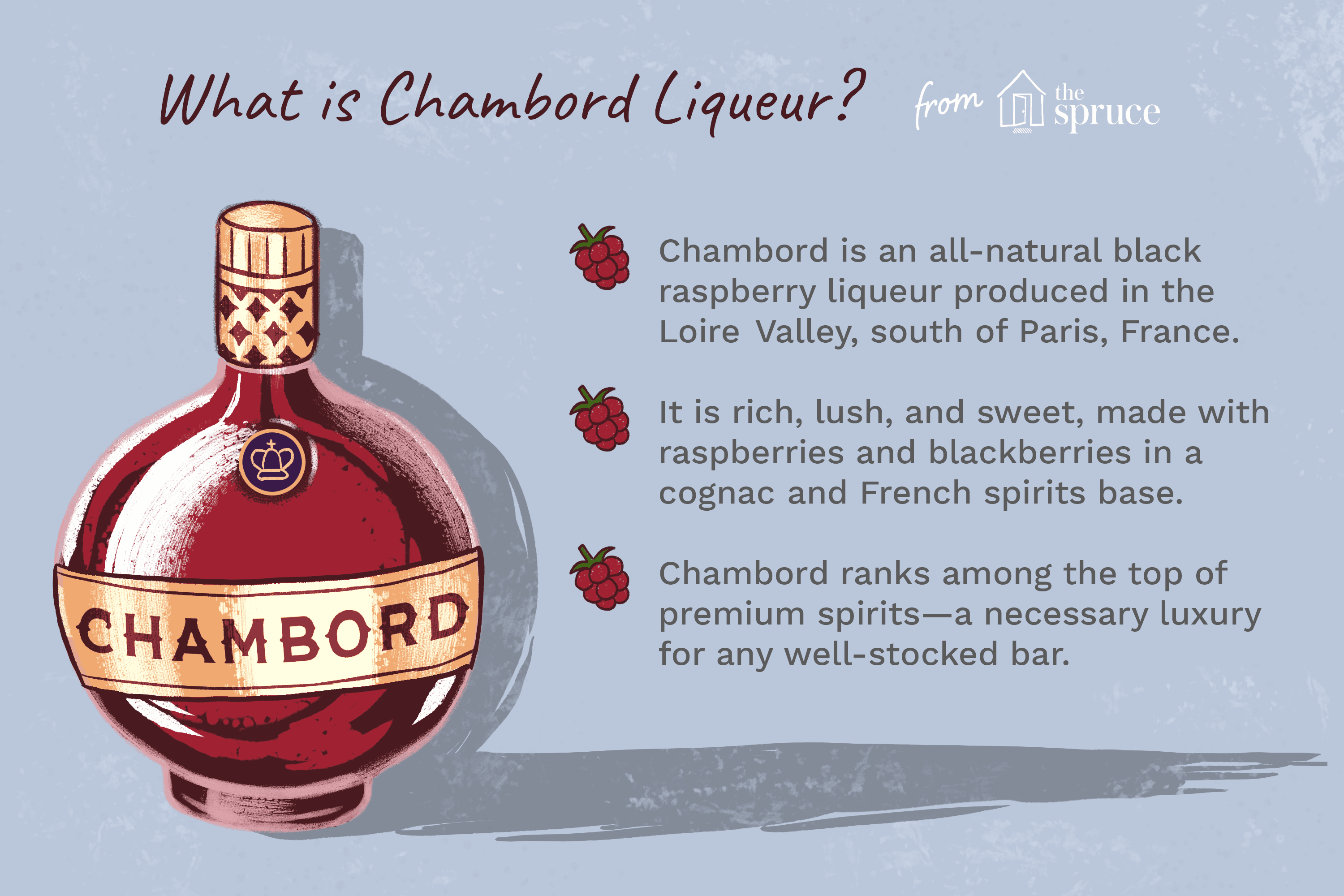 What Is Chambord