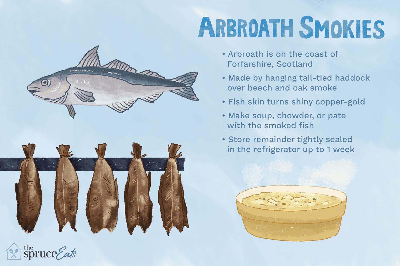 arbroath smokies illustration