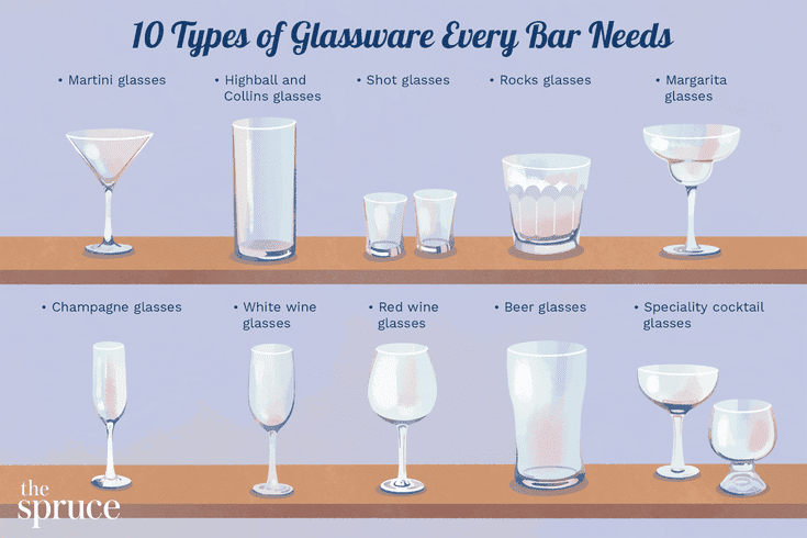 The Types Of Glassware Every Bar Needs, Drinking Glass Types