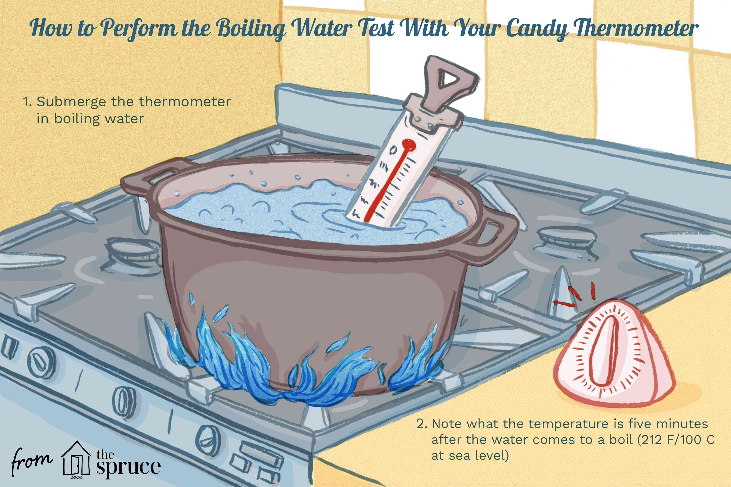 how to perform boiling water test with candy thermometer