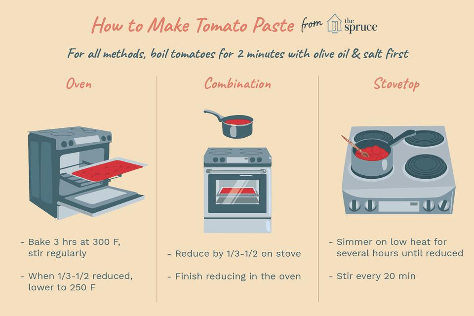 how to make tomato paste illustration