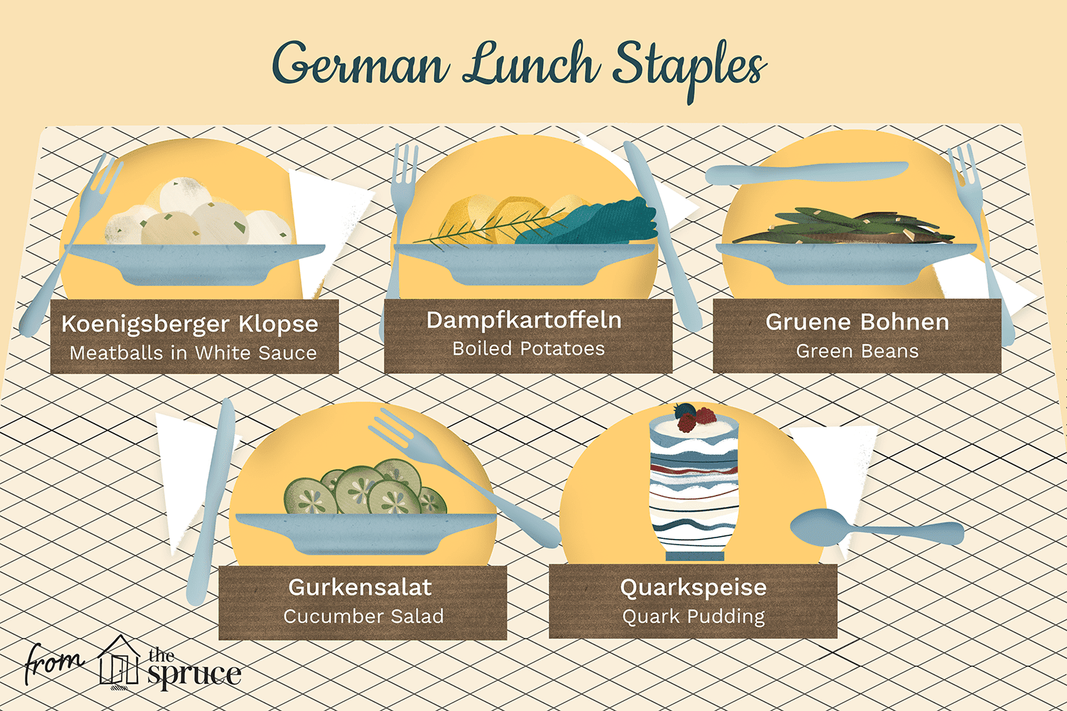 dishes in a typical german meal