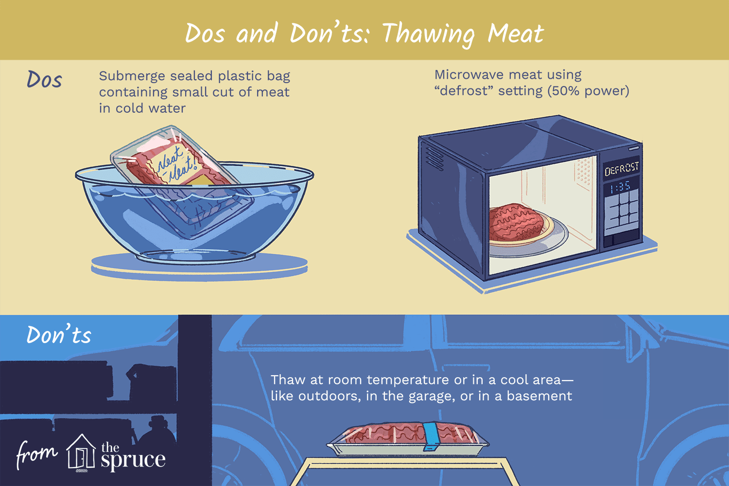 Dos and don'ts of thawing meat