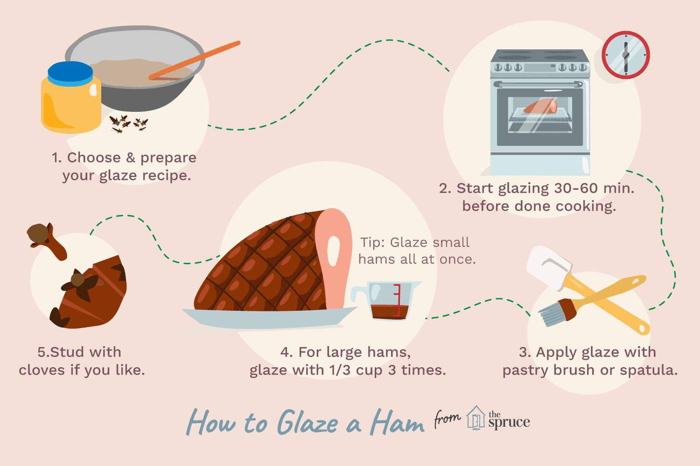 how to glaze a ham illustration