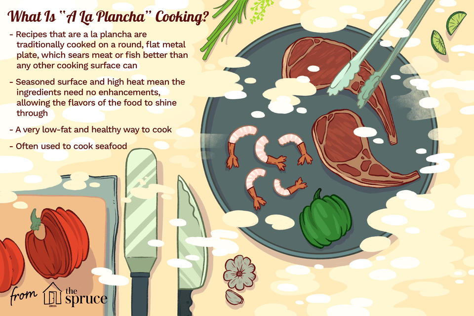 what is a la plancha cooking