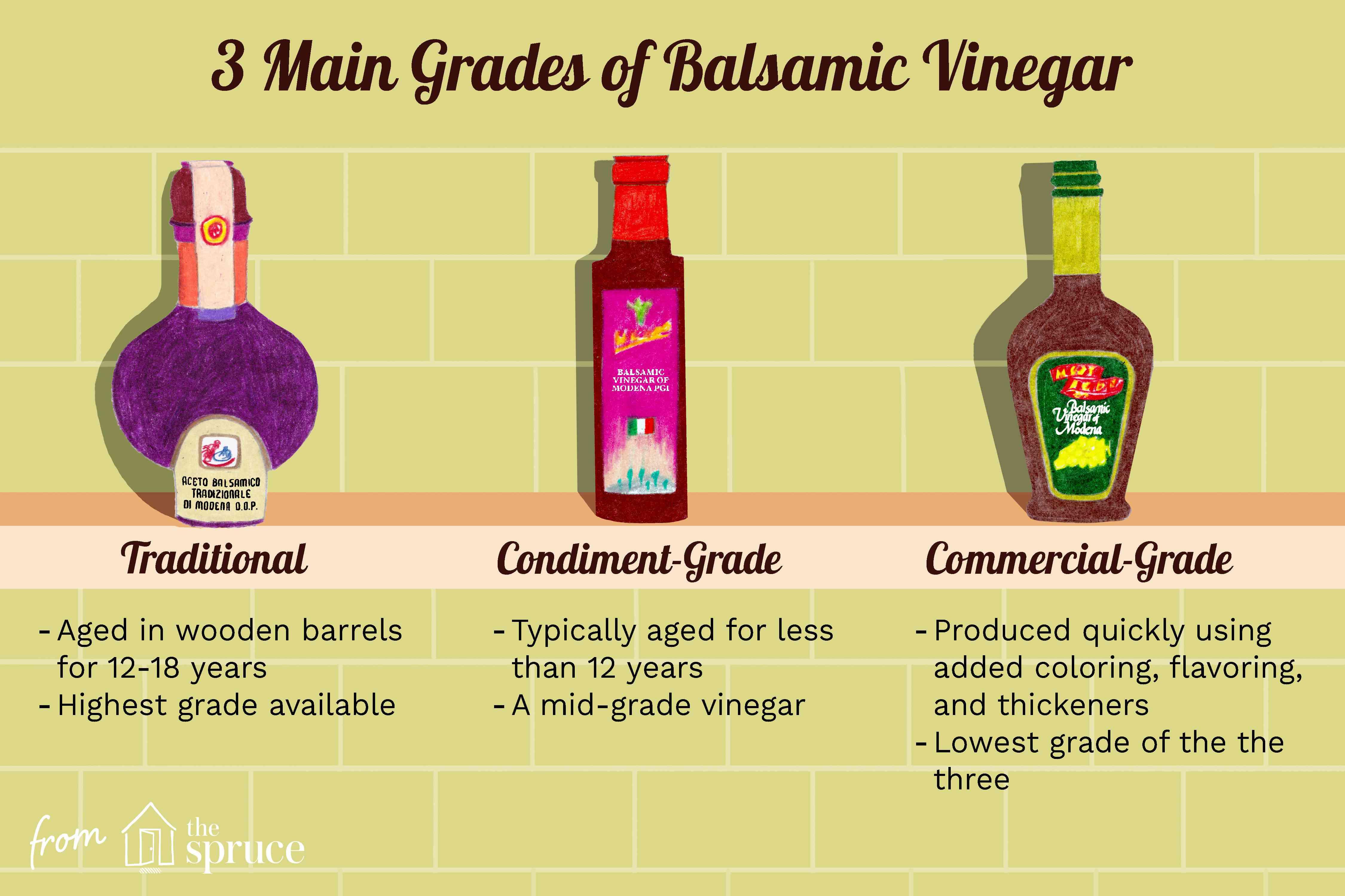 different types of balsamic vinegar