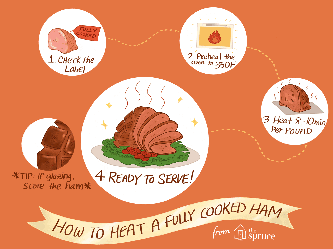 How To Heat A Fully Cooked Ham