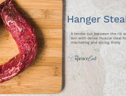 Hanger Steak illustration